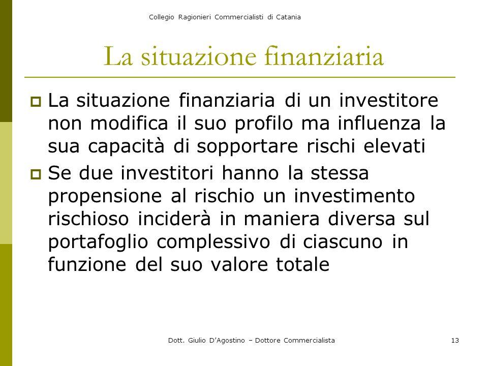 Collegio Ragionieri Commercialisti di Catania Dott. Giulio D'Agostino – Dottore Commercialista13 La situazione finanziaria  La situazione finanziaria