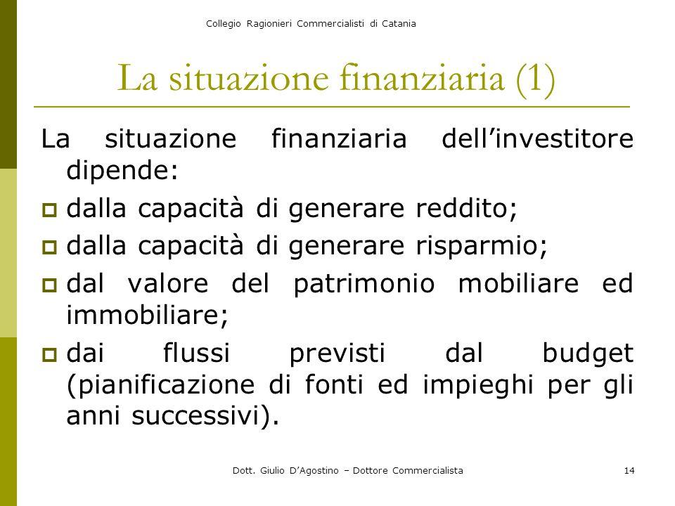 Collegio Ragionieri Commercialisti di Catania Dott. Giulio D'Agostino – Dottore Commercialista14 La situazione finanziaria (1) La situazione finanziar