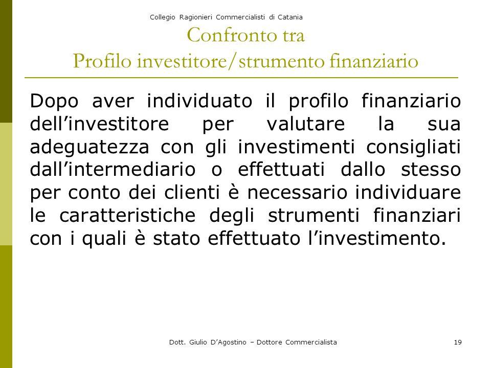 Collegio Ragionieri Commercialisti di Catania Dott. Giulio D'Agostino – Dottore Commercialista19 Confronto tra Profilo investitore/strumento finanziar