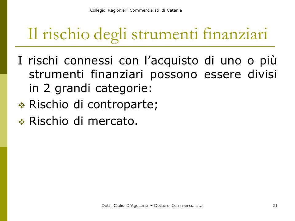Collegio Ragionieri Commercialisti di Catania Dott. Giulio D'Agostino – Dottore Commercialista21 Il rischio degli strumenti finanziari I rischi connes