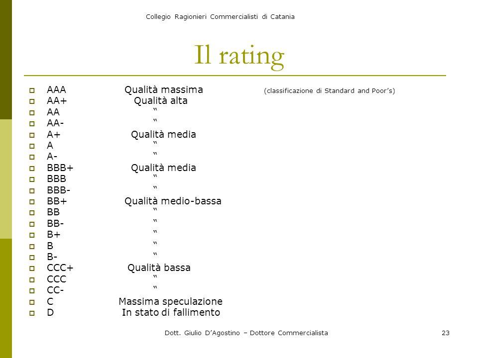 Collegio Ragionieri Commercialisti di Catania Dott. Giulio D'Agostino – Dottore Commercialista23 Il rating  AAAQualità massima (classificazione di St