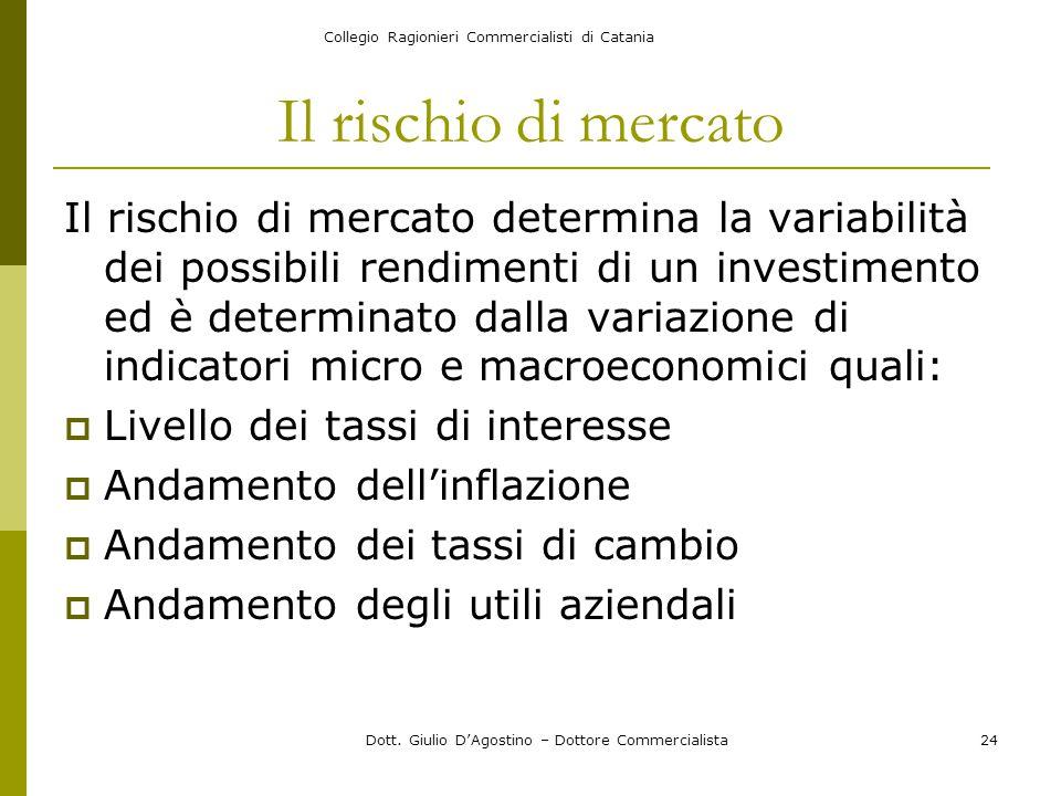 Collegio Ragionieri Commercialisti di Catania Dott. Giulio D'Agostino – Dottore Commercialista24 Il rischio di mercato Il rischio di mercato determina