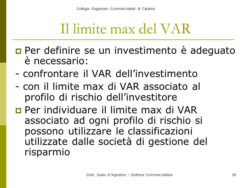 Collegio Ragionieri Commercialisti di Catania Dott. Giulio D'Agostino – Dottore Commercialista30 Il limite max del VAR  Per definire se un investimen