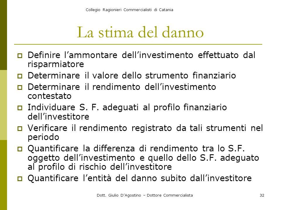 Collegio Ragionieri Commercialisti di Catania Dott. Giulio D'Agostino – Dottore Commercialista32 La stima del danno  Definire l'ammontare dell'invest