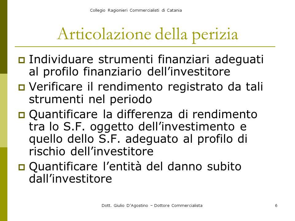Collegio Ragionieri Commercialisti di Catania Dott. Giulio D'Agostino – Dottore Commercialista6 Articolazione della perizia  Individuare strumenti fi