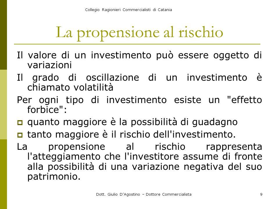 Collegio Ragionieri Commercialisti di Catania Dott. Giulio D'Agostino – Dottore Commercialista9 La propensione al rischio Il valore di un investimento