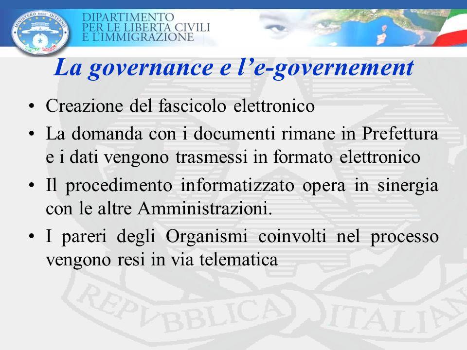La governance e l'e-governement Creazione del fascicolo elettronico La domanda con i documenti rimane in Prefettura e i dati vengono trasmessi in form