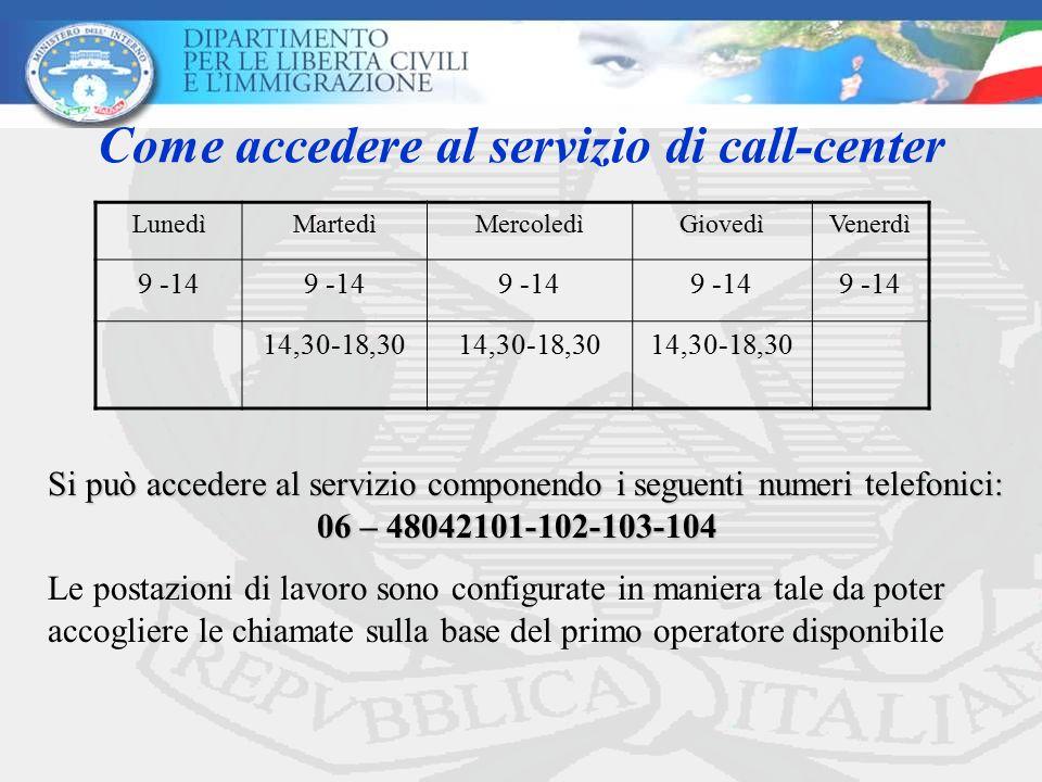Come accedere al servizio di call-center LunedìMartedìMercoledìGiovedìVenerdì 9 -14 14,30-18,30 Si può accedere al servizio componendo i seguenti nume