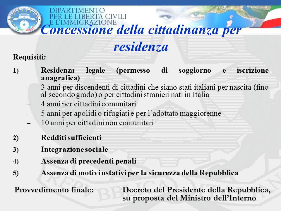 Concessione della cittadinanza per residenza Requisiti: 1) Residenza legale (permesso di soggiorno e iscrizione anagrafica) – 3 anni per discendenti d