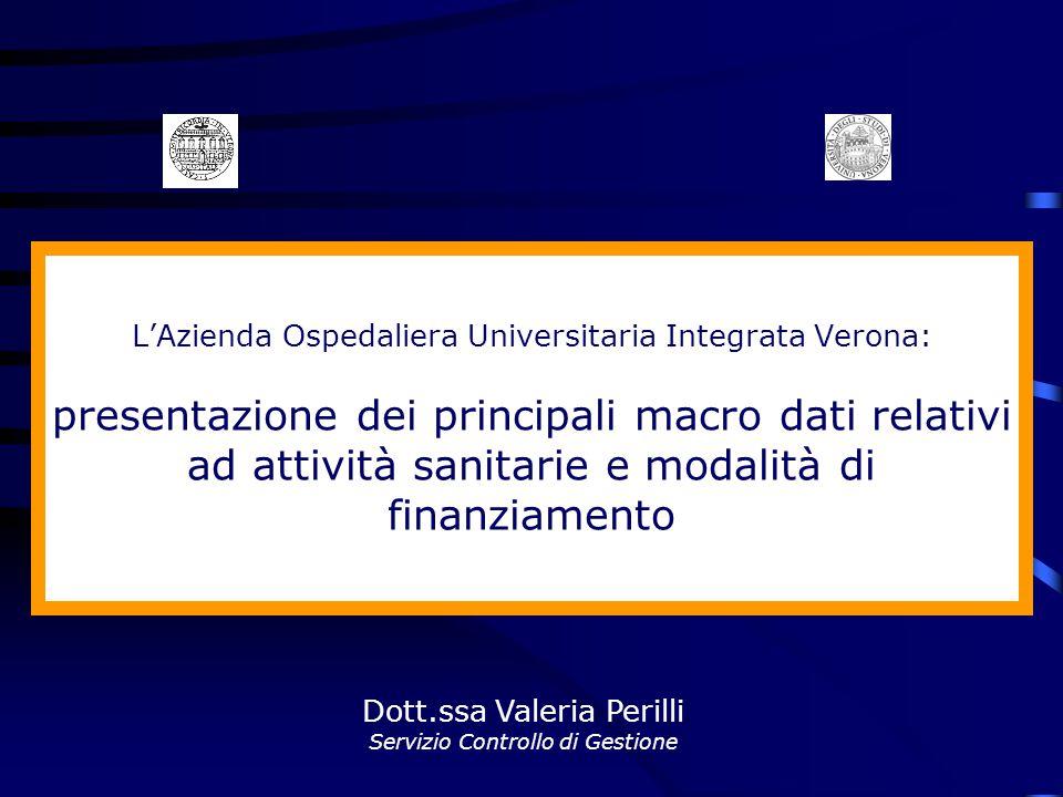 L'Azienda Ospedaliera Universitaria Integrata Verona: presentazione dei principali macro dati relativi ad attività sanitarie e modalità di finanziamento Dott.ssa Valeria Perilli Servizio Controllo di Gestione