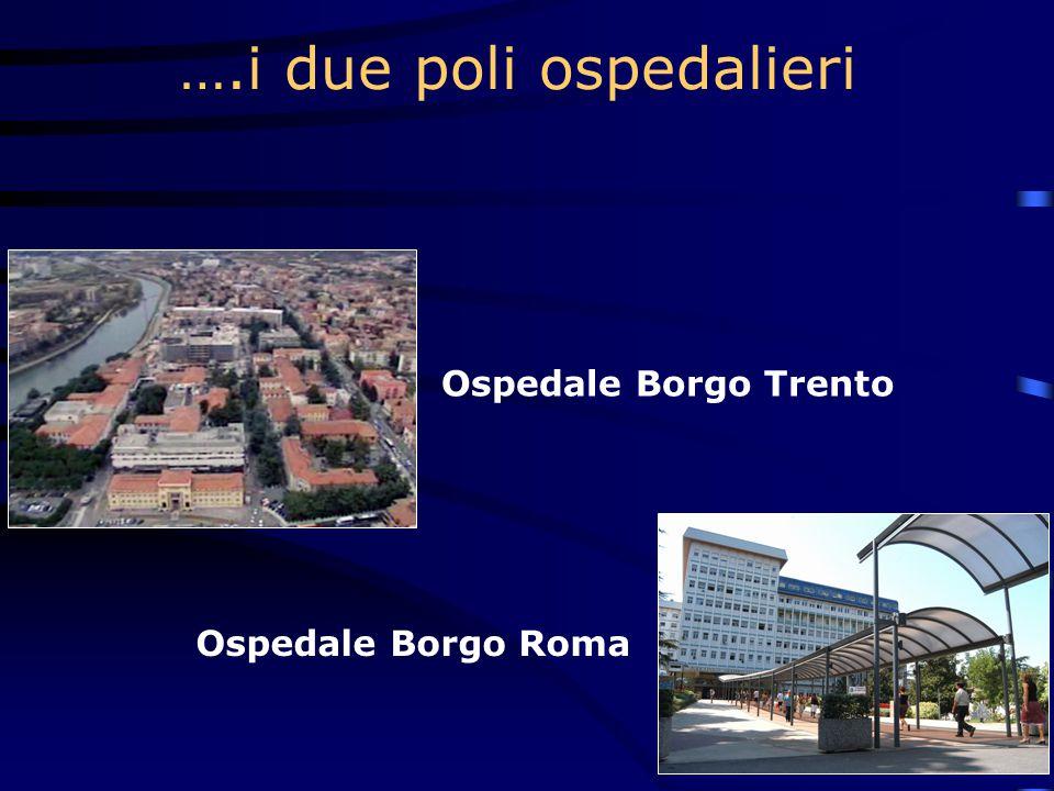 ….i due poli ospedalieri Ospedale Borgo Trento Ospedale Borgo Roma