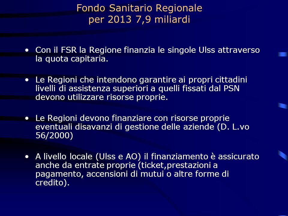 Fondo Sanitario Regionale per 2013 7,9 miliardi Con il FSR la Regione finanzia le singole Ulss attraverso la quota capitaria.