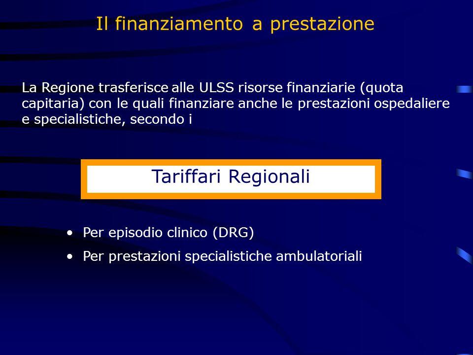 Il finanziamento a prestazione La Regione trasferisce alle ULSS risorse finanziarie (quota capitaria) con le quali finanziare anche le prestazioni ospedaliere e specialistiche, secondo i Tariffari Regionali Per episodio clinico (DRG) Per prestazioni specialistiche ambulatoriali