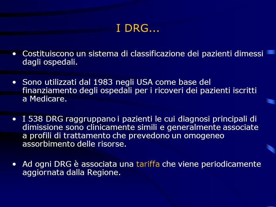 I DRG...Costituiscono un sistema di classificazione dei pazienti dimessi dagli ospedali.