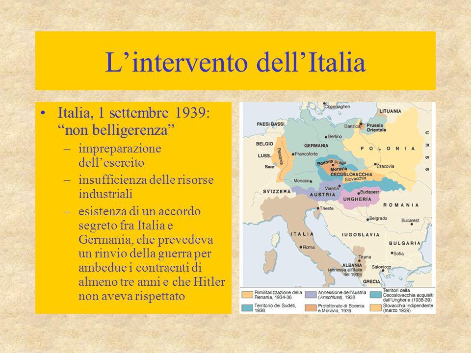 L'intervento dell'Italia Italia, 1 settembre 1939: non belligerenza –impreparazione dell'esercito –insufficienza delle risorse industriali –esistenza di un accordo segreto fra Italia e Germania, che prevedeva un rinvio della guerra per ambedue i contraenti di almeno tre anni e che Hitler non aveva rispettato