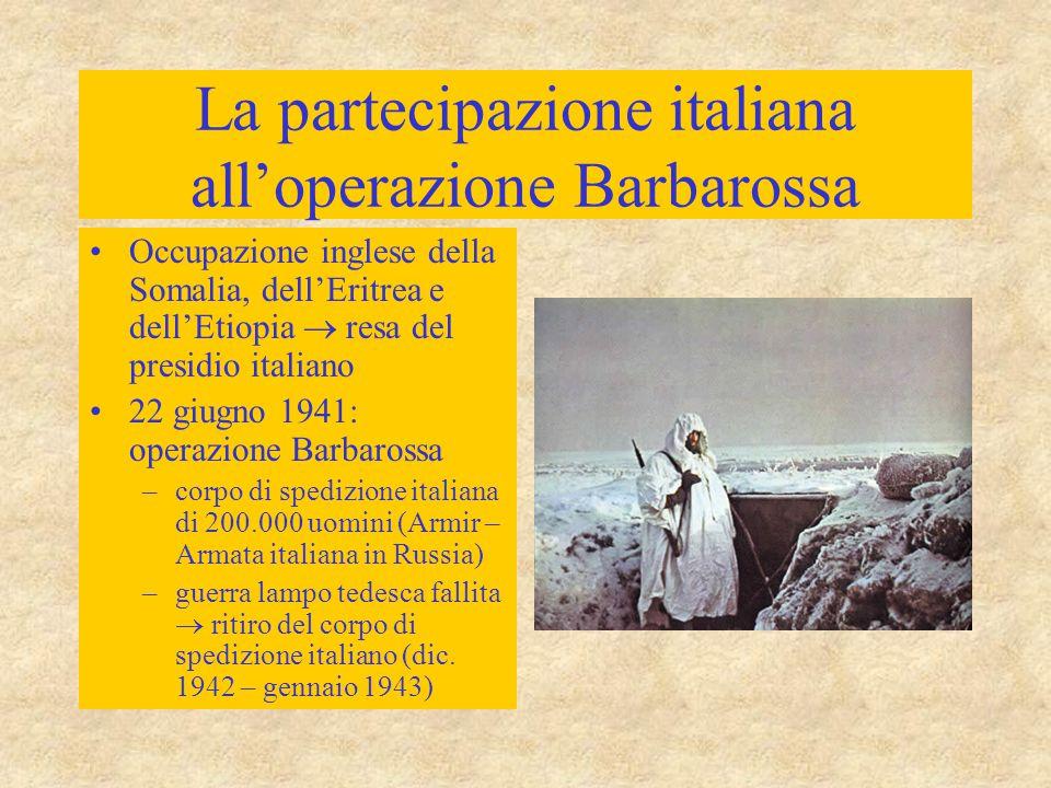 La partecipazione italiana all'operazione Barbarossa Occupazione inglese della Somalia, dell'Eritrea e dell'Etiopia  resa del presidio italiano 22 gi