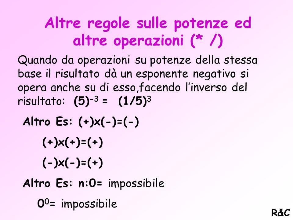 Potenze fra numeri negativi I numeri negativi elevati a potenza sono positivi o negativi a seconda se l'esponente sia pari o dispari.Se l'esponente è