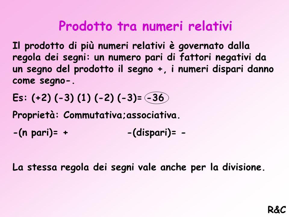 Rappresentazione della somma algebrica: La somma algebrica di numeri relativi si può fare utilizzando: -Il metodo tradizionale; -L'asse cartesiano; -I