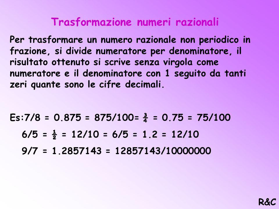 Generatrice di numeri decimali periodici La generatrice dei numeri decimali illimitati periodici è data da: Il numero scritto senza la virgola – Il nu