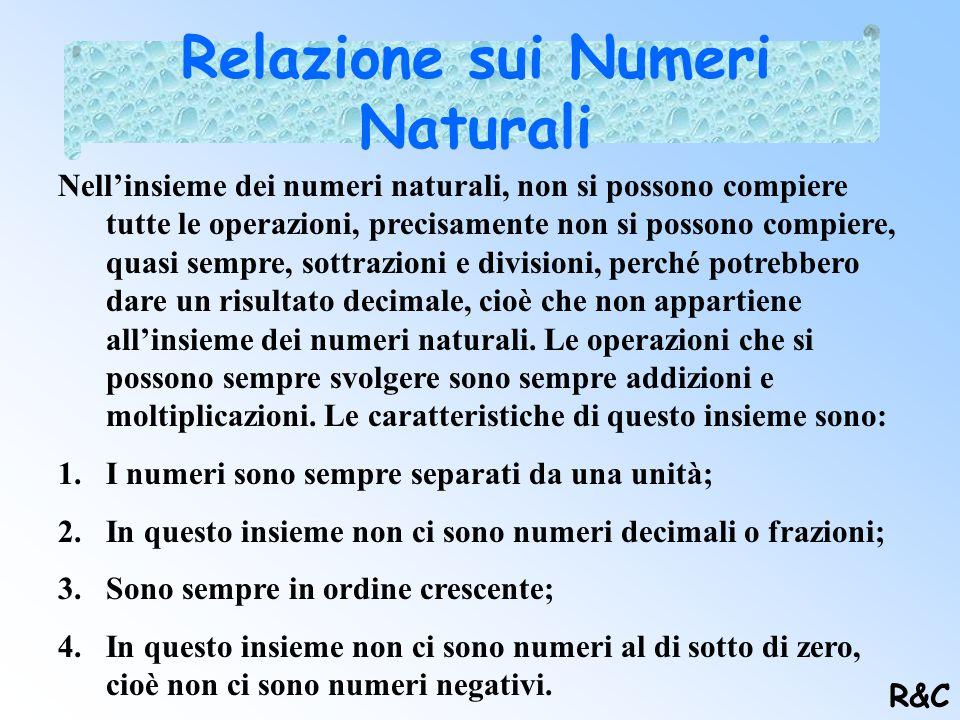 Algebra dei Numeri Istruzioni per l'uso……. Prodotto dalla I D