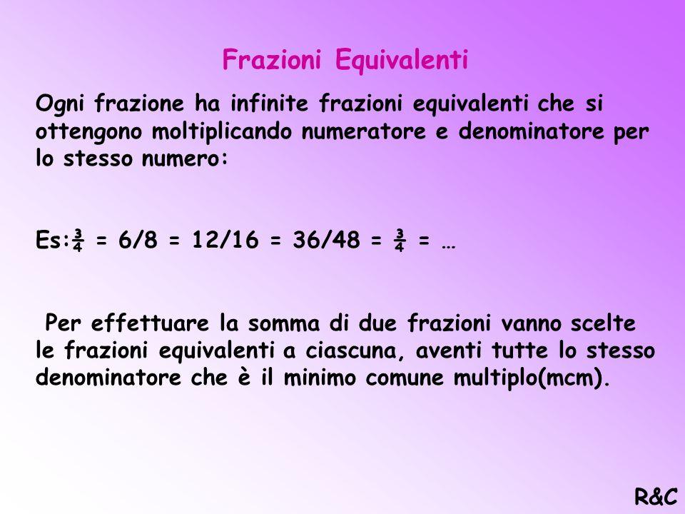 Trasformazione numeri razionali Per trasformare un numero razionale non periodico in frazione, si divide numeratore per denominatore, il risultato ott