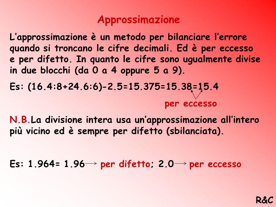 Proprietà delle frazioni La moltiplicazione fra frazioni gode delle proprietà commutativa e distributiva (il numeratore è dato dal prodotto dei numera