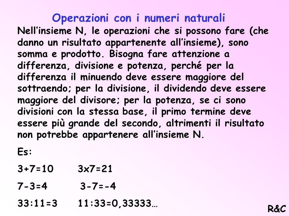 4.In questo insieme non ci sono numeri al di sotto di zero, cioè non ci sono numeri negativi. 0 1 2 3 4 5... -5 -4 -3 -2 -1 NO R&C