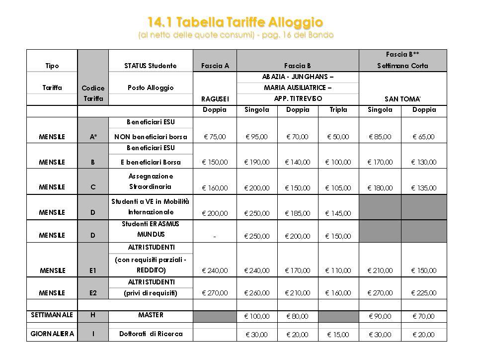 14.1 Tabella Tariffe Alloggio (al netto delle quote consumi) - pag.