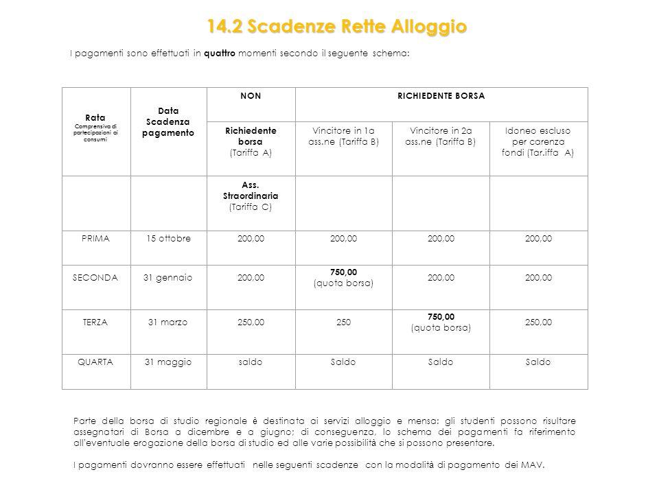 14.2 Scadenze Rette Alloggio I pagamenti sono effettuati in quattro momenti secondo il seguente schema: Rata Comprensiva di partecipazioni ai consumi Data Scadenza pagamento NONRICHIEDENTE BORSA Richiedente borsa (Tariffa A) Vincitore in 1a ass.ne (Tariffa B) Vincitore in 2a ass.ne (Tariffa B) Idoneo escluso per carenza fondi (Tar.iffa A) Ass.