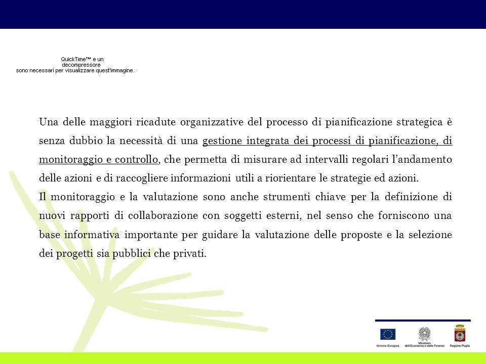 Una delle maggiori ricadute organizzative del processo di pianificazione strategica è senza dubbio la necessità di una gestione integrata dei processi