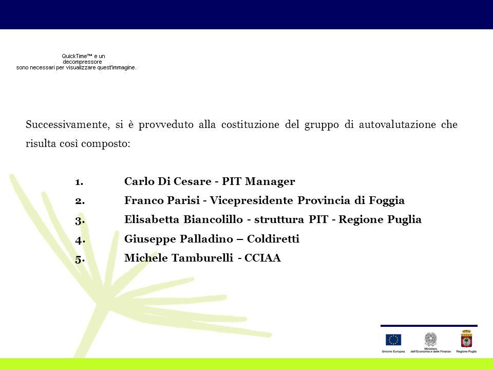 Successivamente, si è provveduto alla costituzione del gruppo di autovalutazione che risulta così composto: 1.Carlo Di Cesare - PIT Manager 2.Franco P