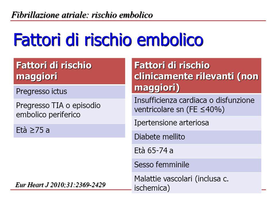 Fibrillazione atriale: rischio embolico Eur Heart J 2010;31:2369-2429 Fattori di rischio clinicamente rilevanti (non maggiori) Insufficienza cardiaca