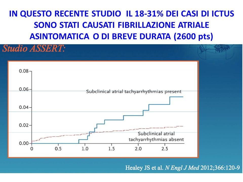 IN QUESTO RECENTE STUDIO IL 18-31% DEI CASI DI ICTUS SONO STATI CAUSATI FIBRILLAZIONE ATRIALE ASINTOMATICA O DI BREVE DURATA (2600 pts)