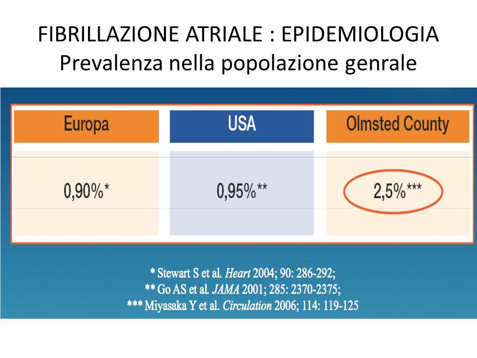 FIBRILLAZIONE ATRIALE : EPIDEMIOLOGIA Prevalenza nella popolazione genrale