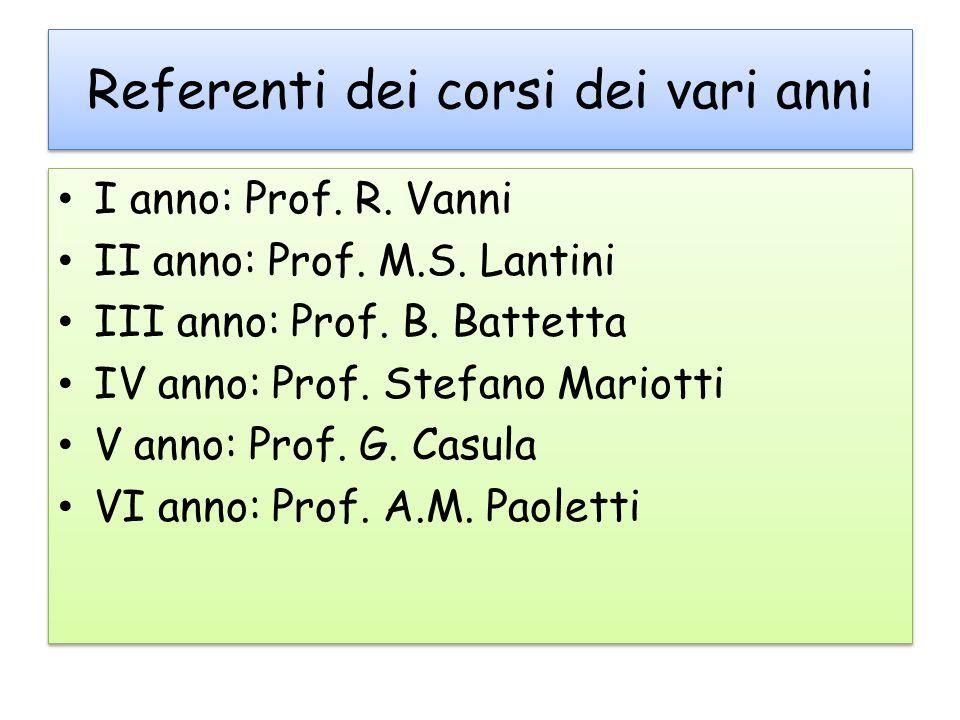 Referenti dei corsi dei vari anni I anno: Prof. R.