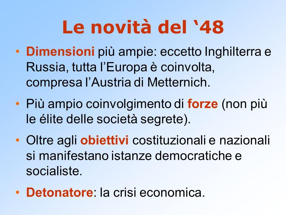Le novità del '48 Dimensioni più ampie: eccetto Inghilterra e Russia, tutta l'Europa è coinvolta, compresa l'Austria di Metternich. Più ampio coinvolg