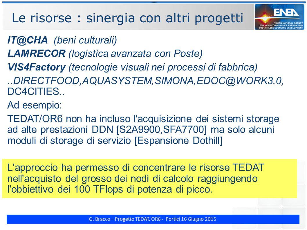 G. Bracco – Progetto TEDAT. OR6 - Portici 16 Giugno 2015 Le risorse : sinergia con altri progetti IT@CHA (beni culturali) LAMRECOR (logistica avanzata