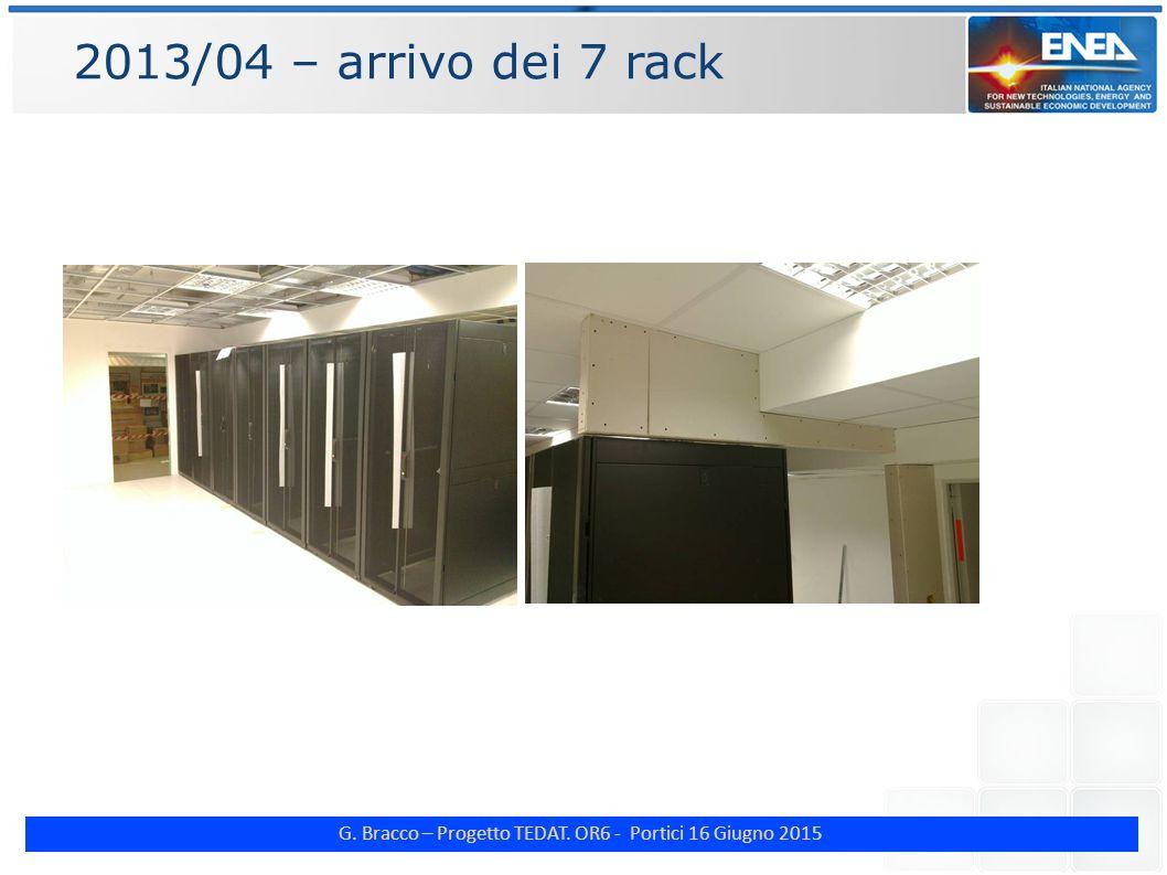G. Bracco – Progetto TEDAT. OR6 - Portici 16 Giugno 2015 2013/04 – arrivo dei 7 rack