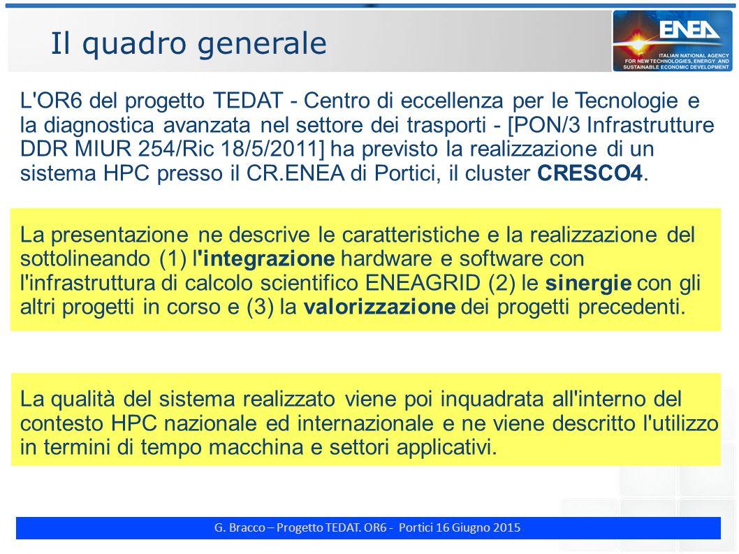 G. Bracco – Progetto TEDAT. OR6 - Portici 16 Giugno 2015 Il quadro generale L'OR6 del progetto TEDAT - Centro di eccellenza per le Tecnologie e la dia