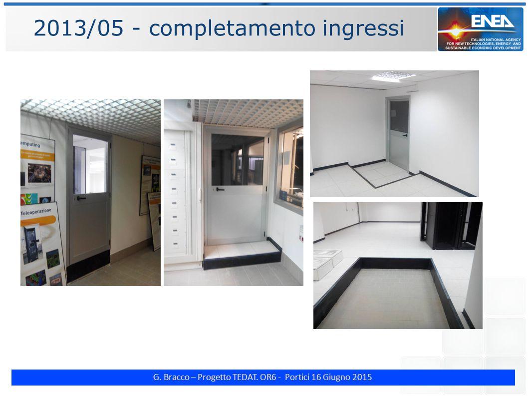 G. Bracco – Progetto TEDAT. OR6 - Portici 16 Giugno 2015 2013/05 - completamento ingressi