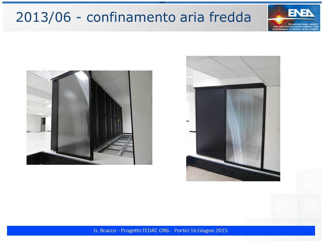 G. Bracco – Progetto TEDAT. OR6 - Portici 16 Giugno 2015 2013/06 - confinamento aria fredda