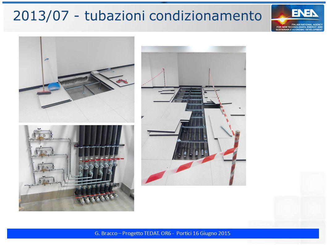 G. Bracco – Progetto TEDAT. OR6 - Portici 16 Giugno 2015 2013/07 - tubazioni condizionamento