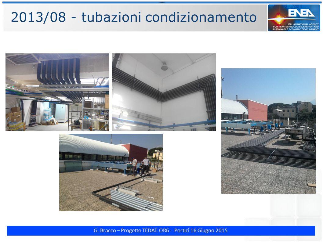 G. Bracco – Progetto TEDAT. OR6 - Portici 16 Giugno 2015 2013/08 - tubazioni condizionamento