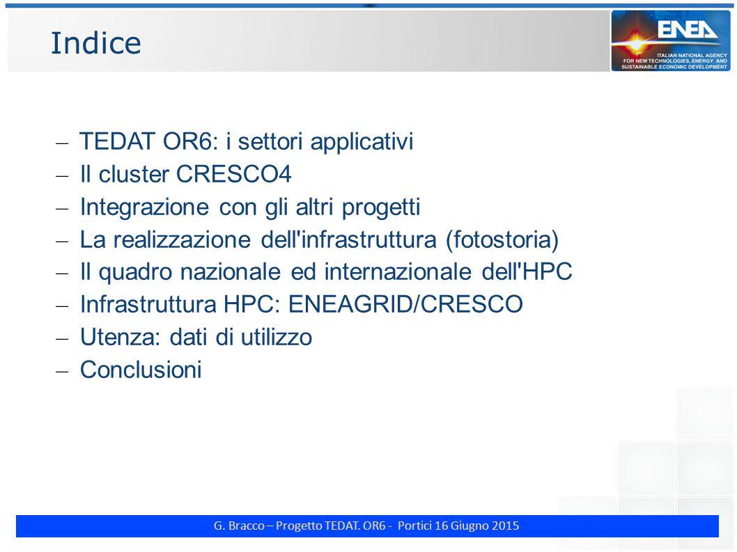 G. Bracco – Progetto TEDAT. OR6 - Portici 16 Giugno 2015 2013/07 - installazione dry-coolers
