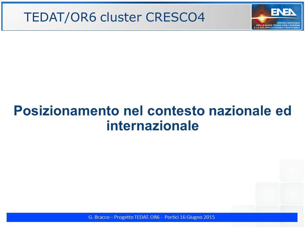 G. Bracco – Progetto TEDAT. OR6 - Portici 16 Giugno 2015 Posizionamento nel contesto nazionale ed internazionale TEDAT/OR6 cluster CRESCO4