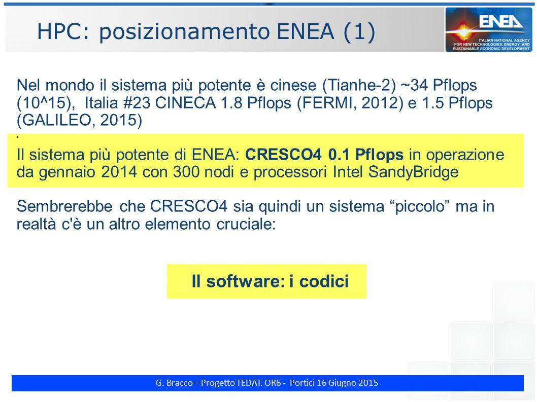 G. Bracco – Progetto TEDAT. OR6 - Portici 16 Giugno 2015 HPC: posizionamento ENEA (1) Nel mondo il sistema più potente è cinese (Tianhe-2) ~34 Pflops