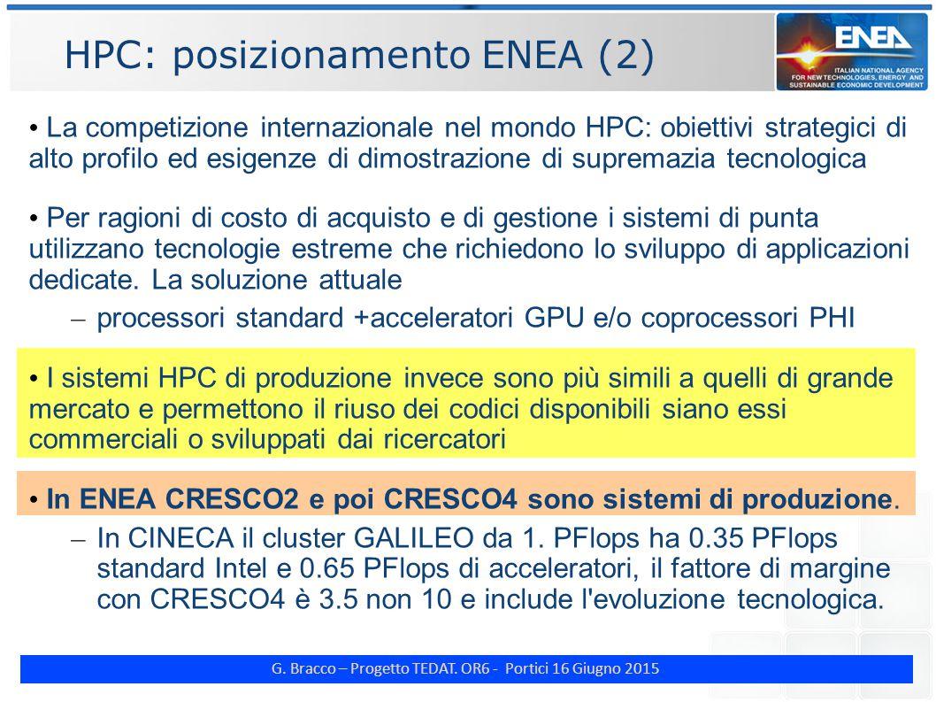 G. Bracco – Progetto TEDAT. OR6 - Portici 16 Giugno 2015 HPC: posizionamento ENEA (2) La competizione internazionale nel mondo HPC: obiettivi strategi