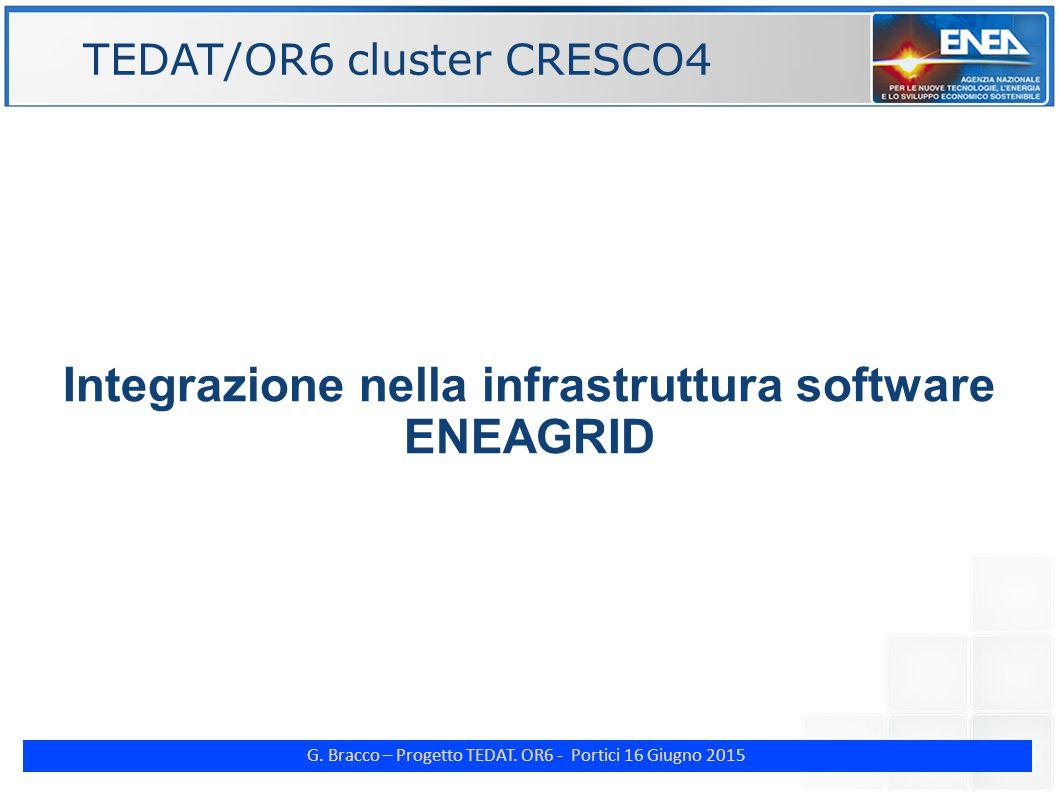 G. Bracco – Progetto TEDAT. OR6 - Portici 16 Giugno 2015 Integrazione nella infrastruttura software ENEAGRID TEDAT/OR6 cluster CRESCO4