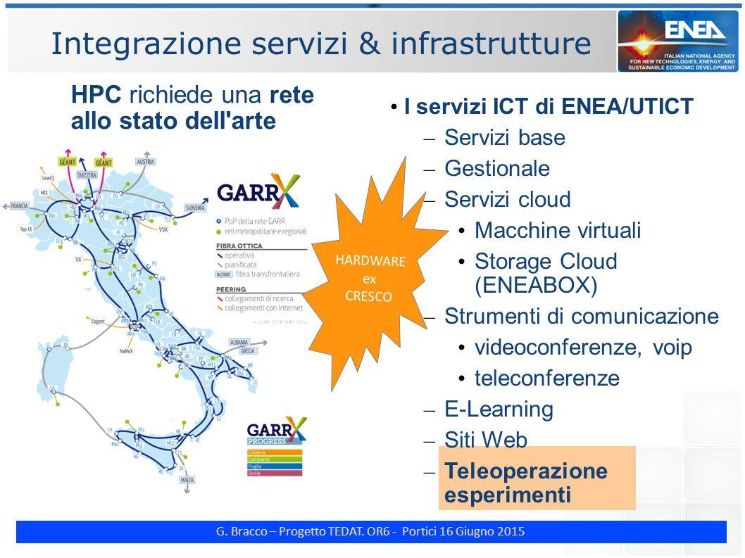 G. Bracco – Progetto TEDAT. OR6 - Portici 16 Giugno 2015 Integrazione servizi & infrastrutture I servizi ICT di ENEA/UTICT – Servizi base – Gestionale