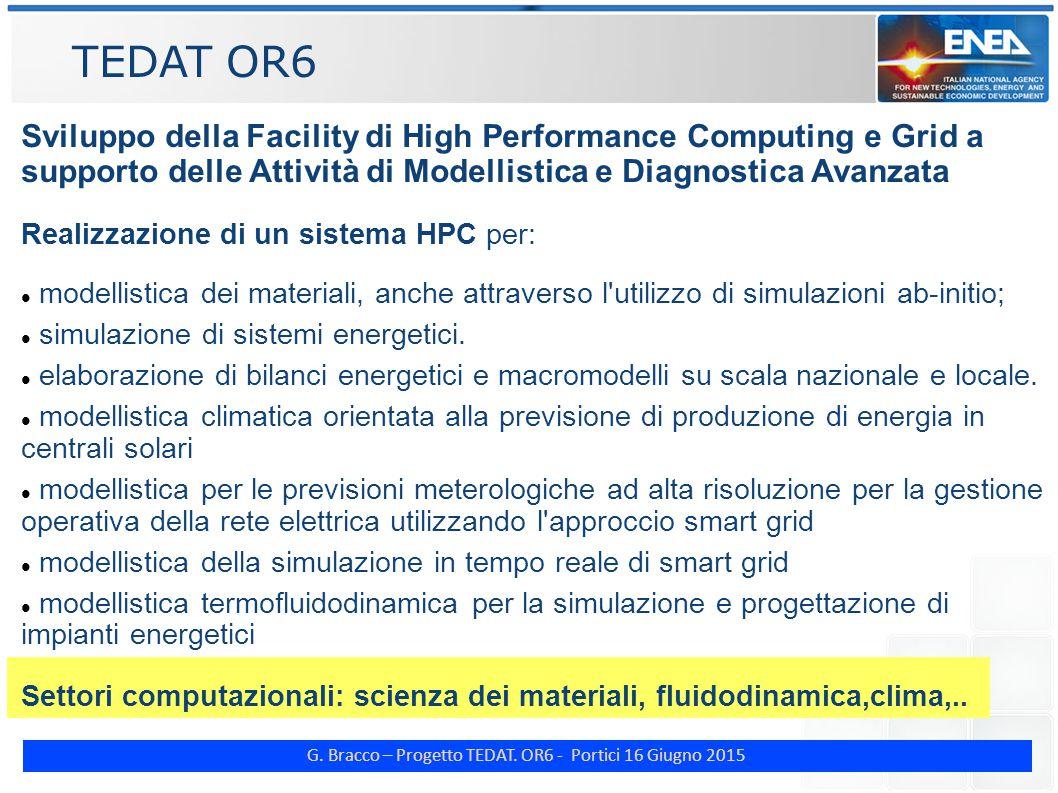 G. Bracco – Progetto TEDAT. OR6 - Portici 16 Giugno 2015 TEDAT OR6 Sviluppo della Facility di High Performance Computing e Grid a supporto delle Attiv